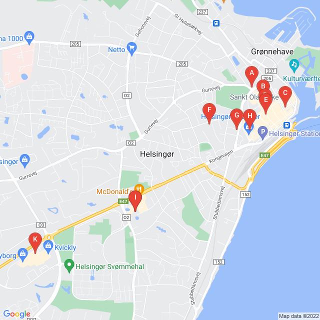 Genbrugsbutikker i Helsingør